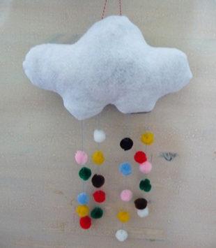 KidsLife_wolke_Blog4 Wolken-Mobile
