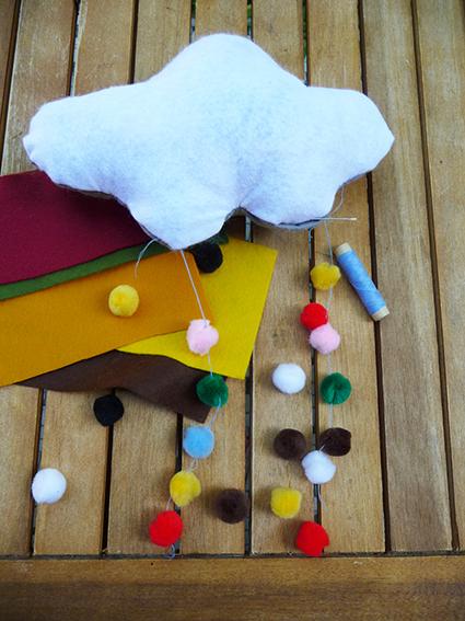 KidsLife_wolke_blog2 Wolken-Mobile